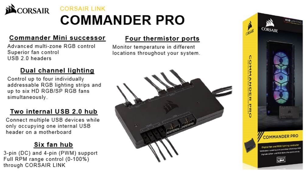 CORSAIR Commander PRO Digital Fan Hub and RGB Lighting Controlle