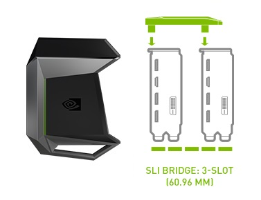 Nvidia GEFORCE SLI HB Bridge 3 - Slot
