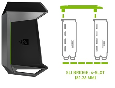 Nvidia GEFORCE SLI HB Bridge 4 - Slot